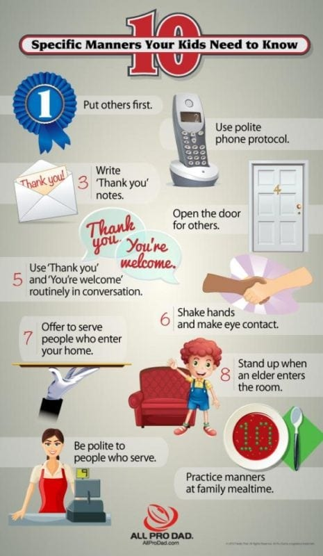 Manners Infographic.1430dca64365c88c75692deaa718b3d214315