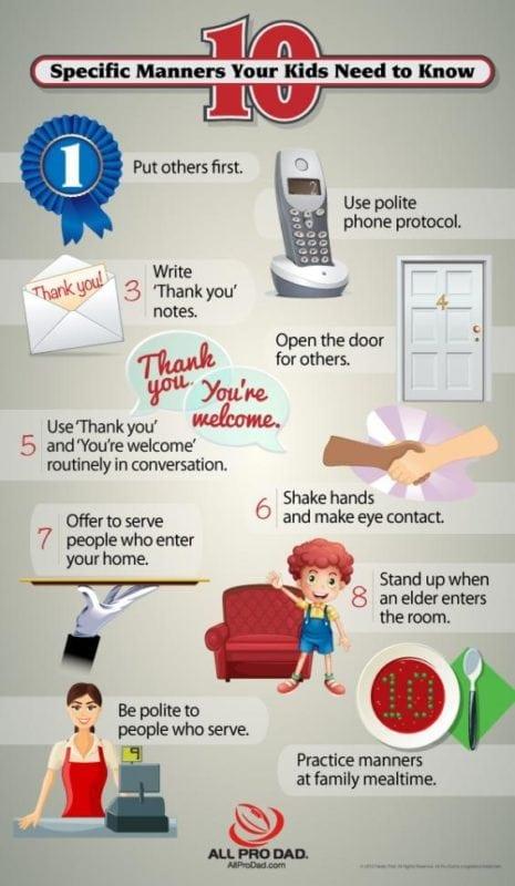 Manners Infographic.1430dca64365c88c75692deaa718b3d214315